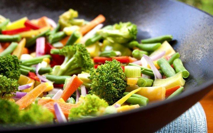 отзывы про вегетарианство