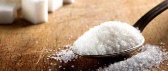 почему хочется сахара